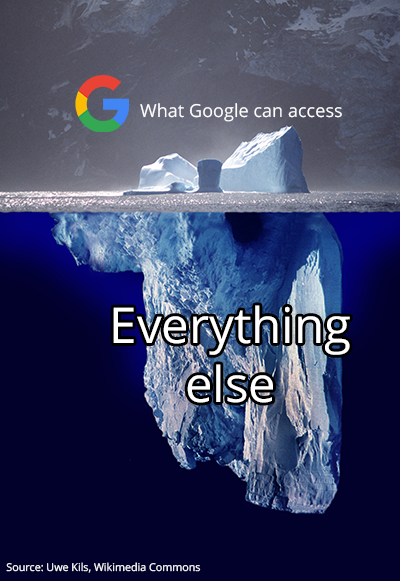A picture of an iceberg showing that Google can only access the content above the surface of the water, while everything else is below.