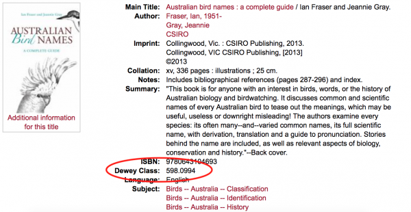 The catalogue record of Australian Bird Names showing the Dewey Number
